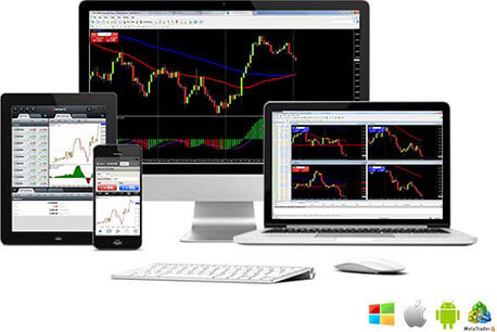 Online forex trading in islam